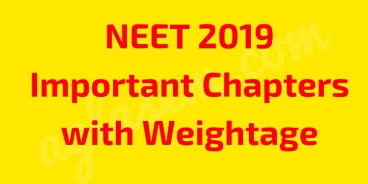 NEET 2019 Important Chapters with Weightage