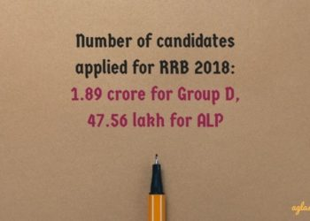 Number of candidates applied for RRB 2018