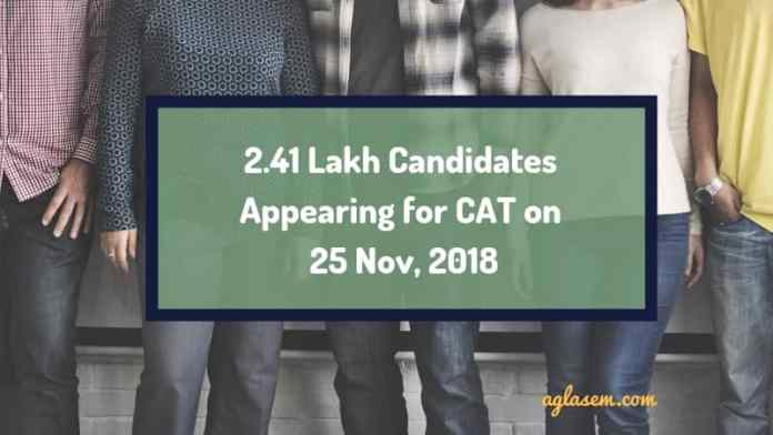 2.41 lakh candidates Appearing for CAT 2018 on 25 Nov