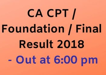 CA CPT, Foundation, Final Result