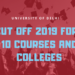 DU-CUT-OFF-2019-FOR-TOP-10-COURSES-AND-COLLEGES-Aglasem