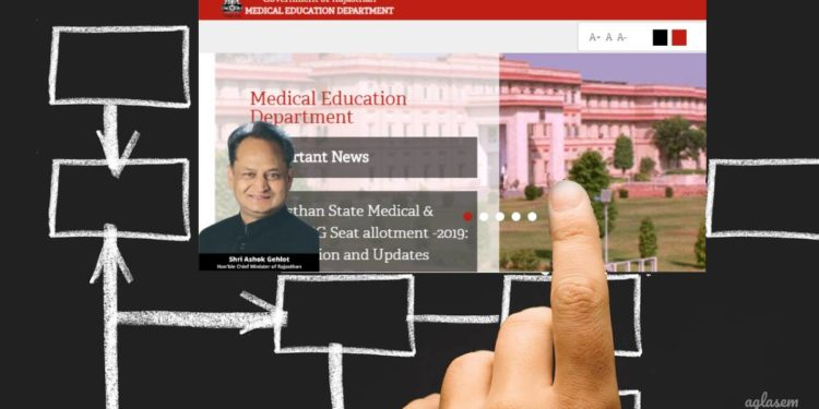 Rajasthan Medical Education Society