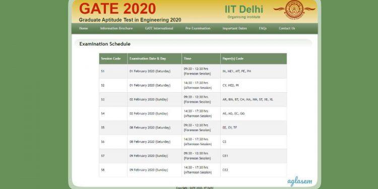GATE 2020 Schedule