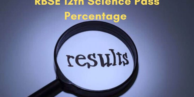 RBSE-12th-Science-Pass-Percentage-2020-Aglasem