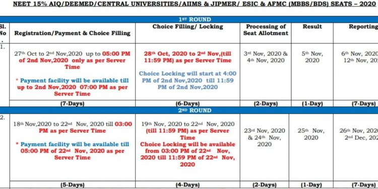 NEET-2020-Counselling-Schedule-Aglasem